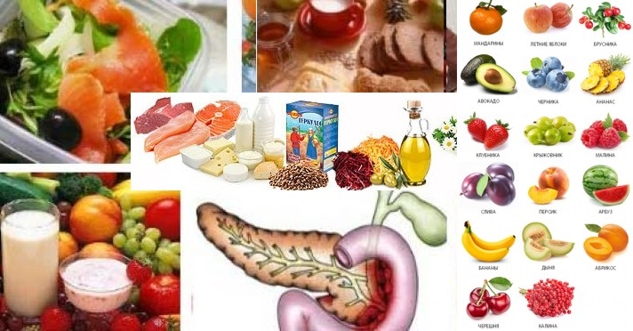 Рецепты для поджелудочной железы